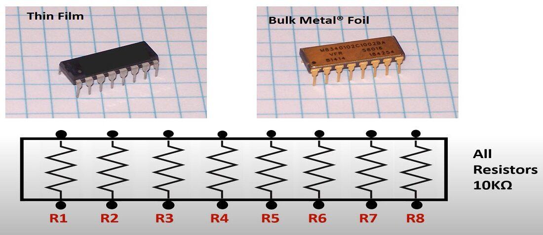Thin Film vs Bulk Metal Foil Resistor Network TCR Comparison