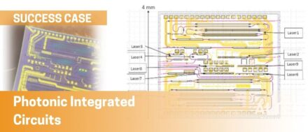 Photonic Integrated Circuits radiation for harsh environments